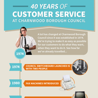 CBC Customer Service Infographic
